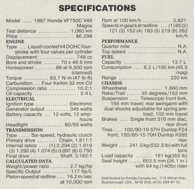 Спецификация VF750C V45 1988